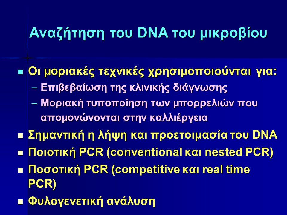 Αναζήτηση του DNA του μικροβίου