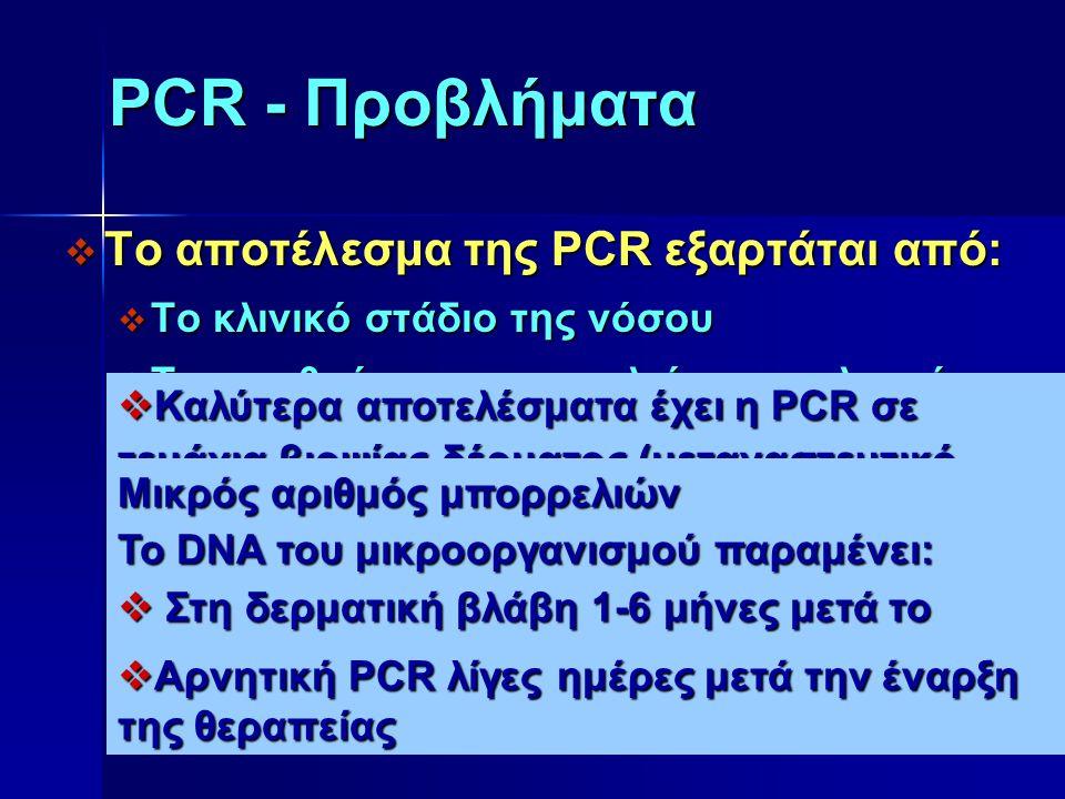 PCR - Προβλήματα Το αποτέλεσμα της PCR εξαρτάται από:
