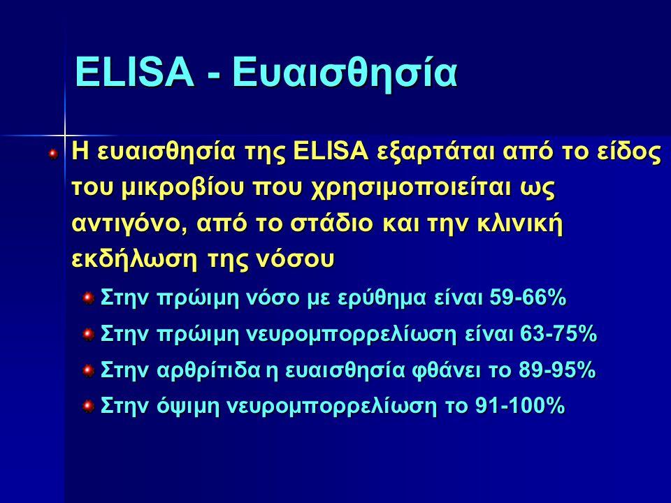 ELISA - Ευαισθησία