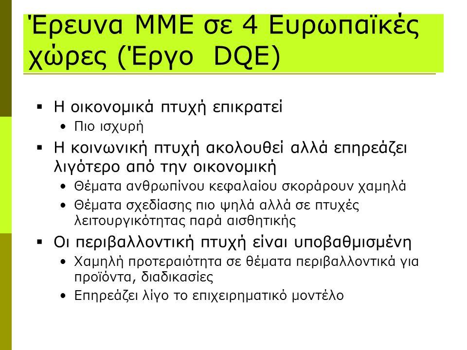 Έρευνα ΜΜΕ σε 4 Ευρωπαϊκές χώρες (Έργο DQE)