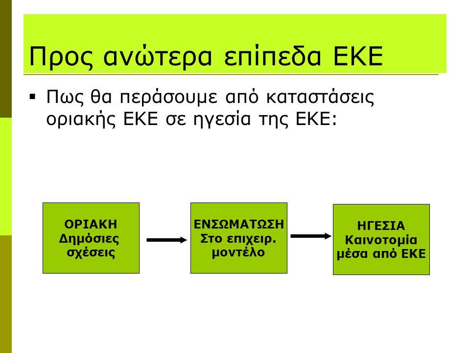 Προς ανώτερα επίπεδα ΕΚΕ