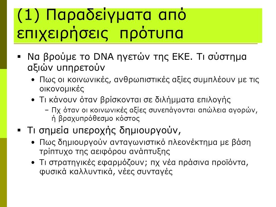 (1) Παραδείγματα από επιχειρήσεις πρότυπα