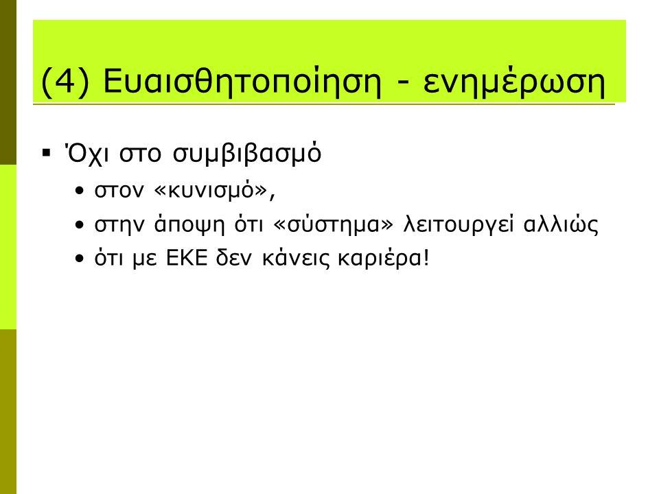 (4) Ευαισθητοποίηση - ενημέρωση