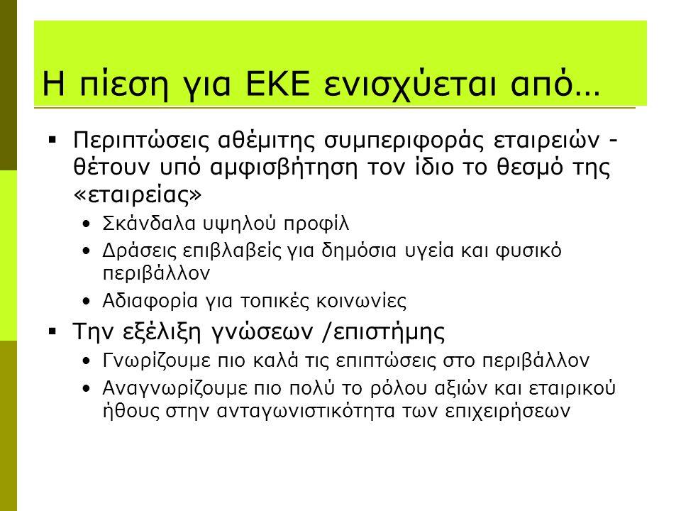 Η πίεση για ΕΚΕ ενισχύεται από…