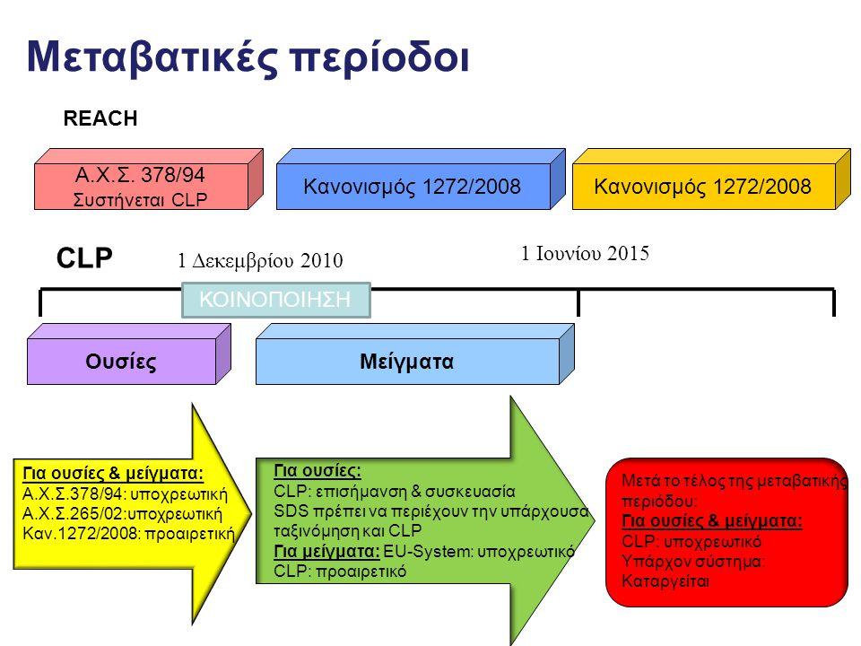 Μεταβατικές περίοδοι CLP REACH Α.Χ.Σ. 378/94 Κανονισμός 1272/2008
