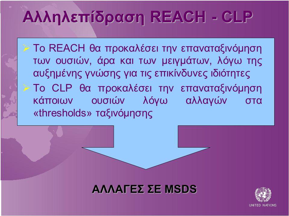 Αλληλεπίδραση REACH - CLP