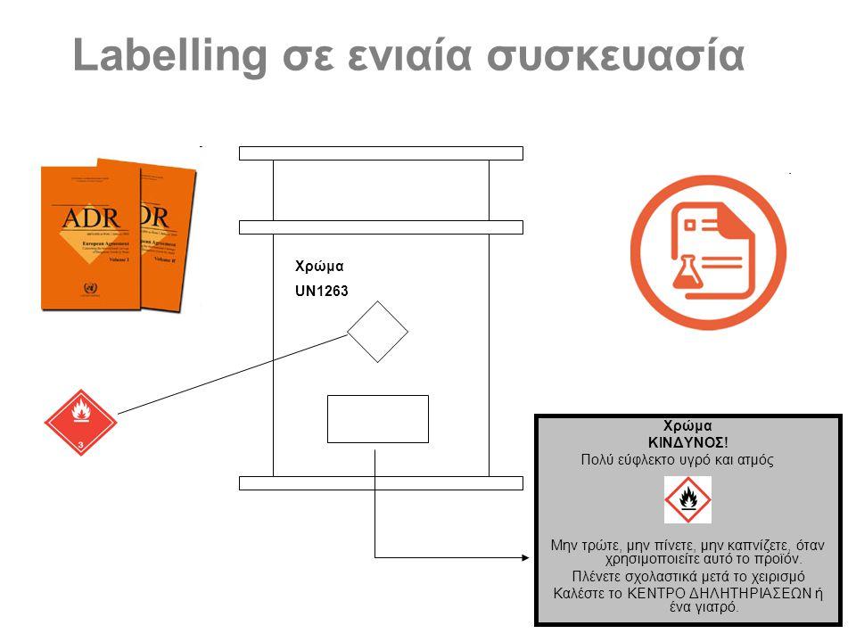 Labelling σε ενιαία συσκευασία