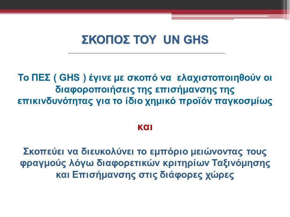 ΣΚΟΠΟΣ ΤΟΥ UN GHS Το ΠΕΣ ( GHS ) έγινε με σκοπό να ελαχιστοποιηθούν οι διαφοροποιήσεις της επισήμανσης της επικινδυνότητας για το ίδιο χημικό προϊόν παγκοσμίως και Σκοπεύει να διευκολύνει το εμπόριο μειώνοντας τους φραγμούς λόγω διαφορετικών κριτηρίων Ταξινόμησης και Επισήμανσης στις διάφορες χώρες