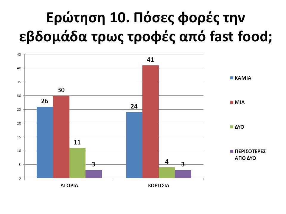 Ερώτηση 10. Πόσες φορές την εβδομάδα τρως τροφές από fast food;