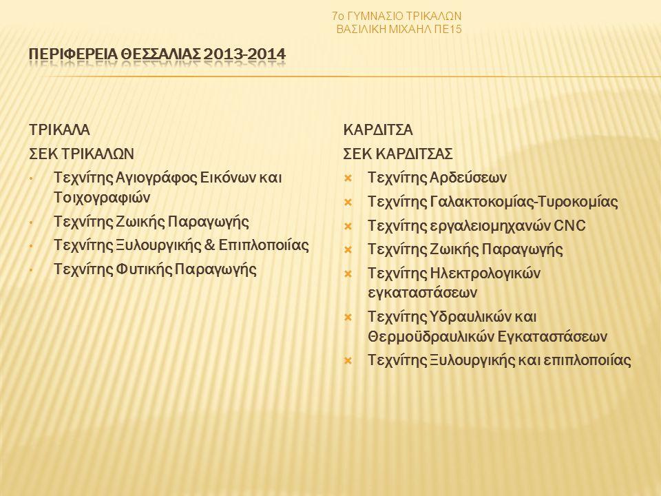 ΠΕΡΙΦΕΡΕΙΑ ΘΕΣΣΑΛΙΑΣ 2013-2014