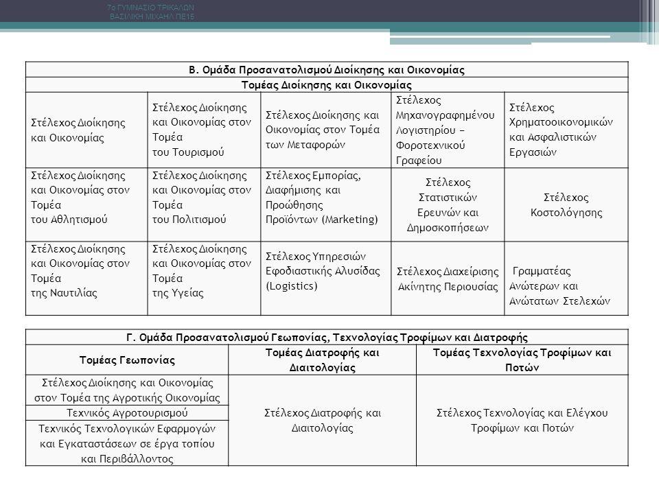 Β. Ομάδα Προσανατολισμού Διοίκησης και Οικονομίας