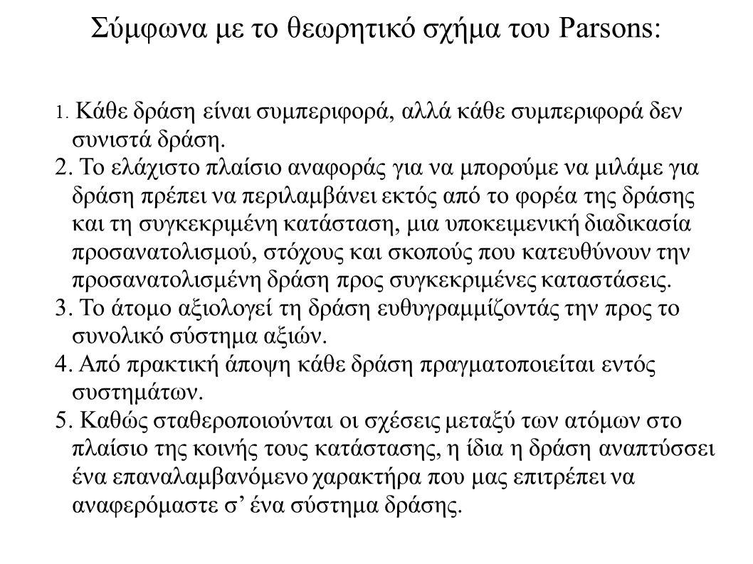 Σύμφωνα με το θεωρητικό σχήμα του Parsons: