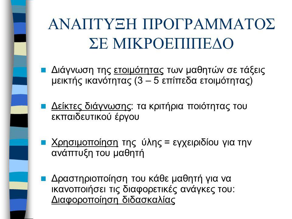 ΑΝΑΠΤΥΞΗ ΠΡΟΓΡΑΜΜΑΤΟΣ ΣΕ ΜΙΚΡΟΕΠΙΠΕΔΟ