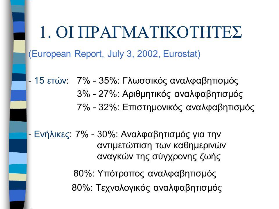 1. ΟΙ ΠΡAΓΜΑΤΙΚΟΤΗΤΕΣ 80%: Υπότροπος αναλφαβητισμός