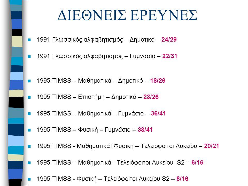 ΔΙΕΘΝΕΙΣ ΕΡΕΥΝΕΣ 1991 Γλωσσικός αλφαβητισμός – Δημοτικό – 24/29