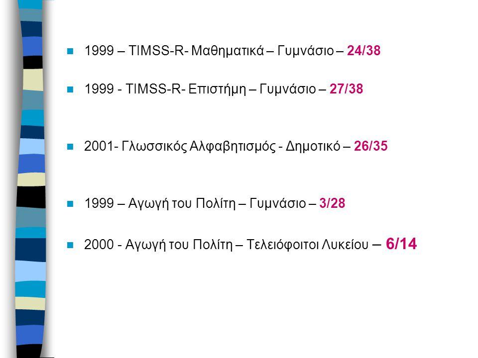 1999 – TIMSS-R- Μαθηματικά – Γυμνάσιο – 24/38