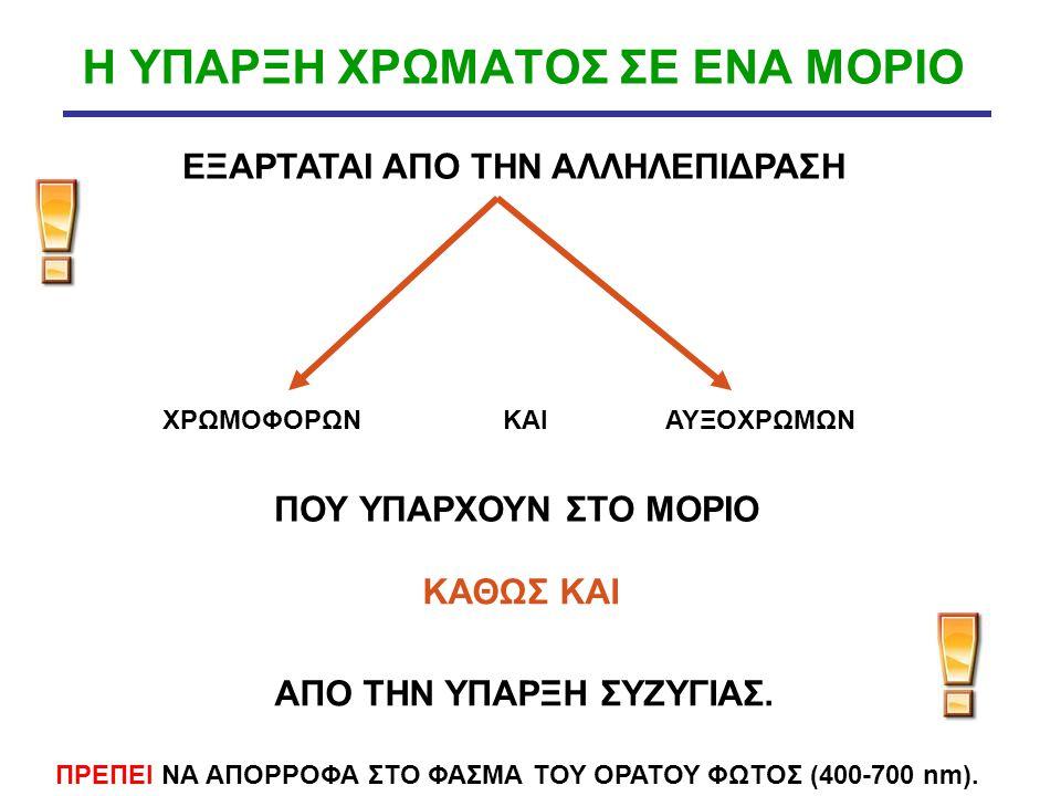 Η ΥΠΑΡΞΗ ΧΡΩΜΑΤΟΣ ΣΕ ΕΝΑ ΜΟΡΙΟ