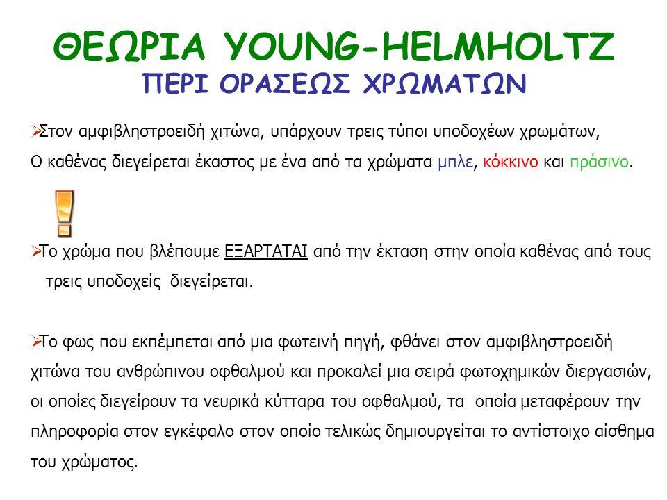 ΘΕΩΡΙΑ YOUNG-HELMHOLTZ ΠΕΡΙ ΟΡΑΣΕΩΣ ΧΡΩΜΑΤΩΝ