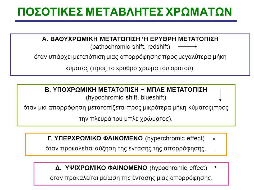 ΠΟΣΟΤΙΚΕΣ ΜΕΤΑΒΛΗΤΕΣ ΧΡΩΜΑΤΩΝ