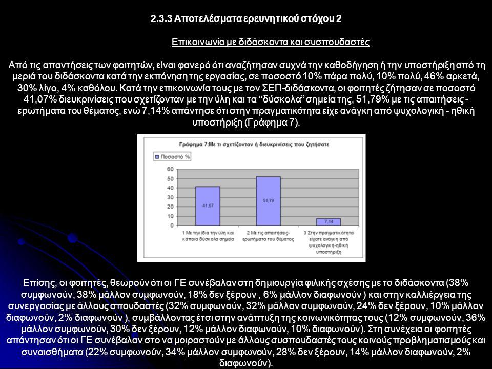 2.3.3 Αποτελέσματα ερευνητικού στόχου 2