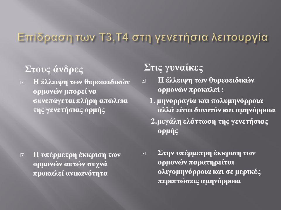 Επίδραση των Τ3,Τ4 στη γενετήσια λειτουργία