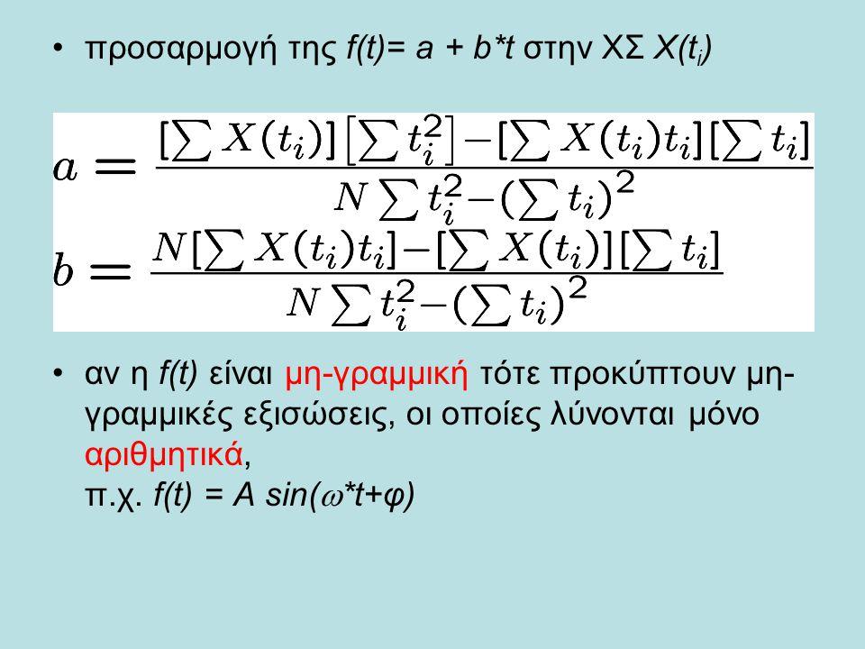 προσαρμογή της f(t)= a + b*t στην ΧΣ X(ti)