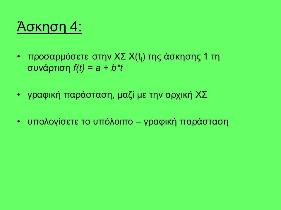 Άσκηση 4: προσαρμόσετε στην ΧΣ X(ti) της άσκησης 1 τη συνάρτιση f(t) = a + b*t. γραφική παράσταση, μαζί με την αρχική ΧΣ.
