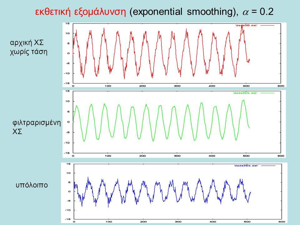 εκθετική εξομάλυνση (exponential smoothing),  = 0.2
