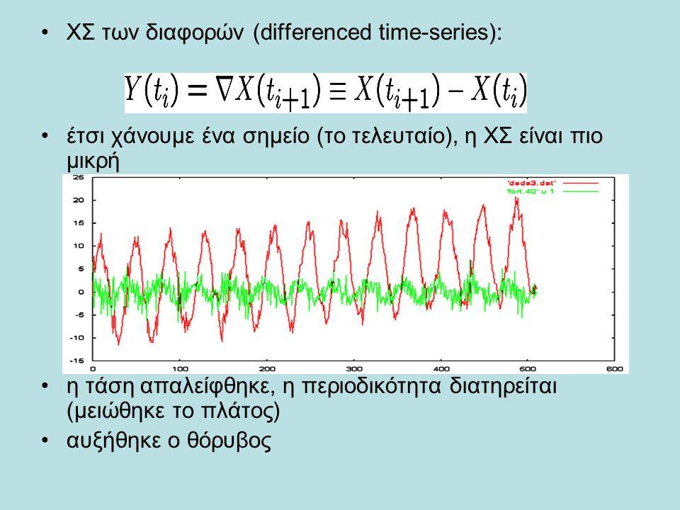 ΧΣ των διαφορών (differenced time-series):