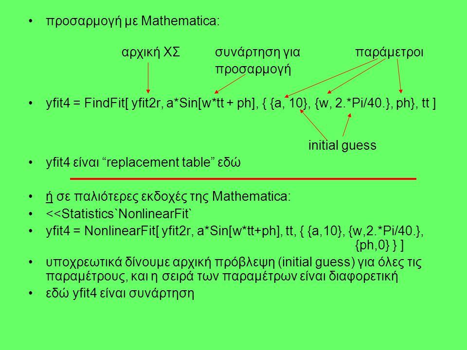 προσαρμογή με Mathematica: