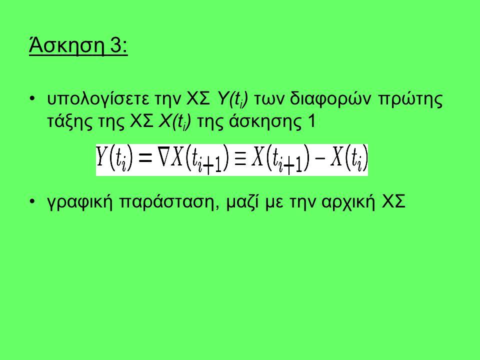 Άσκηση 3: υπολογίσετε την ΧΣ Y(ti) των διαφορών πρώτης τάξης της ΧΣ X(ti) της άσκησης 1.