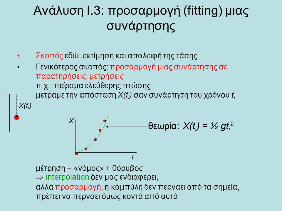 Ανάλυση Ι.3: προσαρμογή (fitting) μιας συνάρτησης