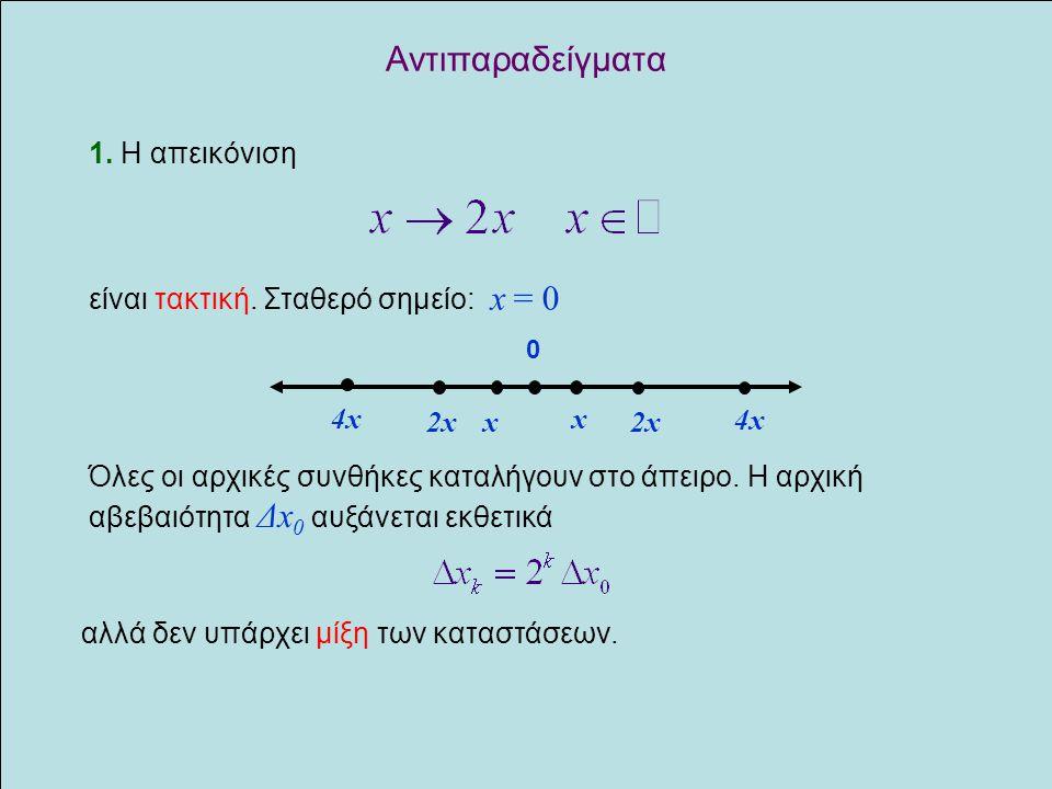 Αντιπαραδείγματα 1. Η απεικόνιση είναι τακτική. Σταθερό σημείο: x = 0