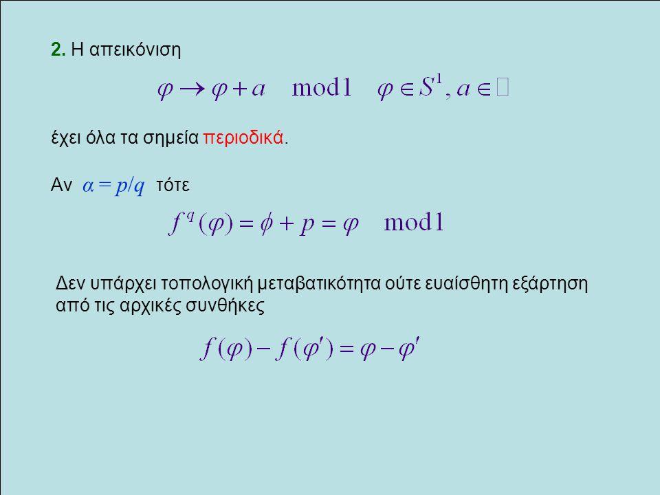 2. Η απεικόνιση έχει όλα τα σημεία περιοδικά. Αν α = p/q τότε.