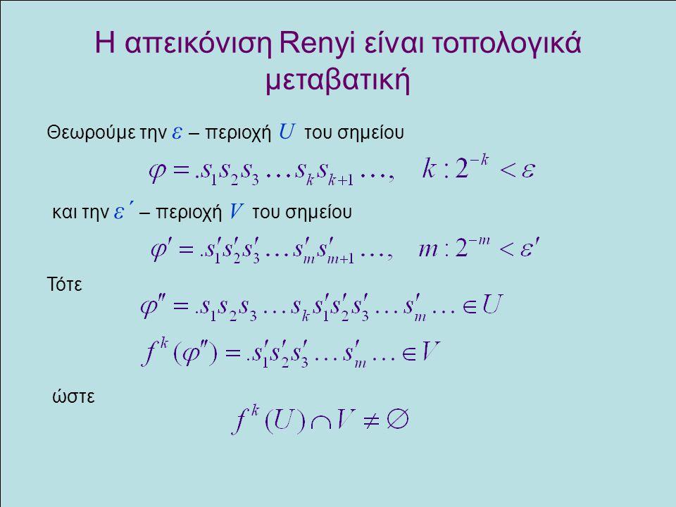 Η απεικόνιση Renyi είναι τοπολογικά μεταβατική