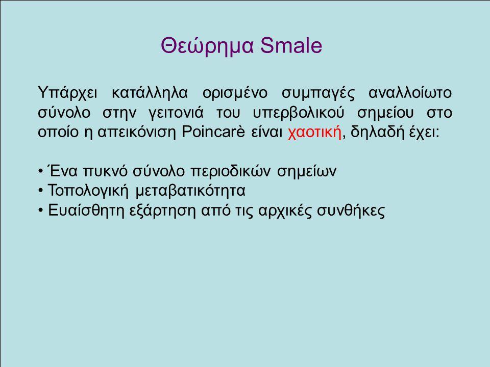Θεώρημα Smale