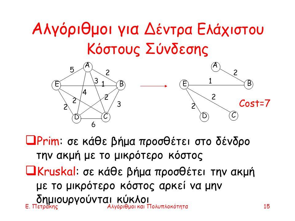 Αλγόριθμοι για Δέντρα Ελάχιστου Κόστους Σύνδεσης