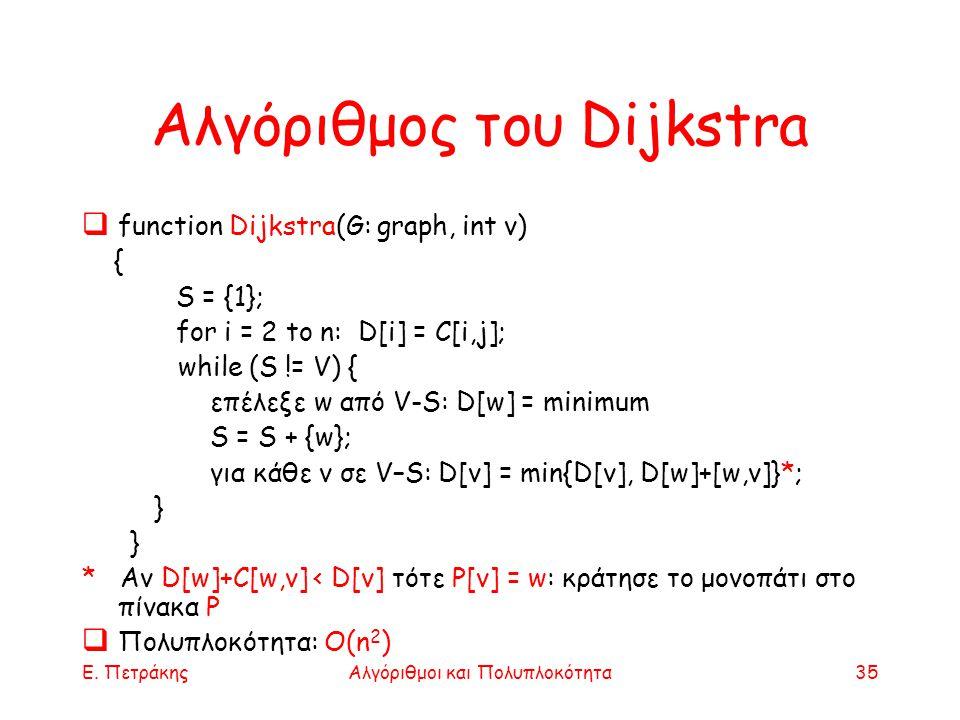 Αλγόριθμος του Dijkstra