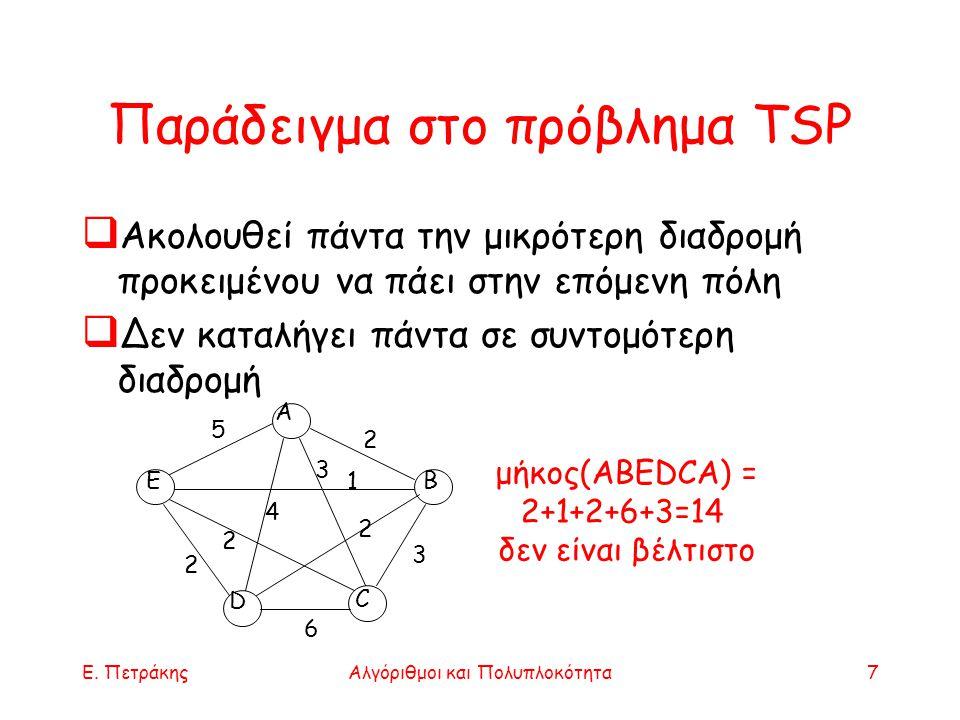 Παράδειγμα στο πρόβλημα TSP