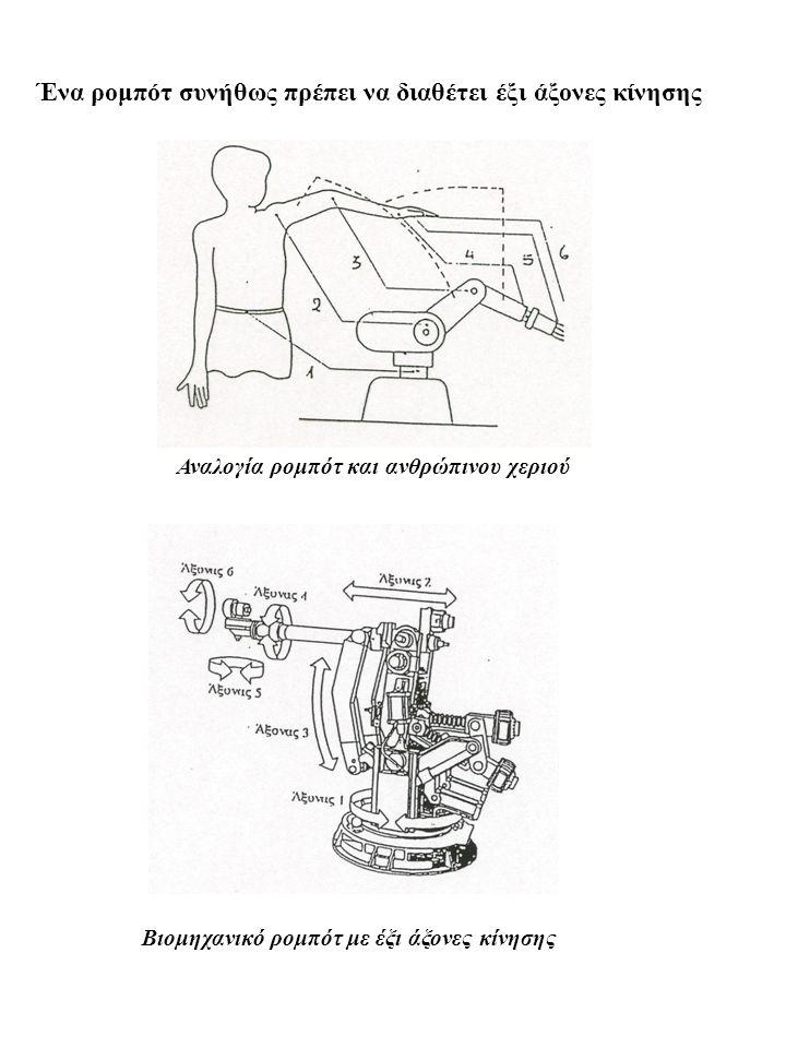 Ένα ρομπότ συνήθως πρέπει να διαθέτει έξι άξονες κίνησης
