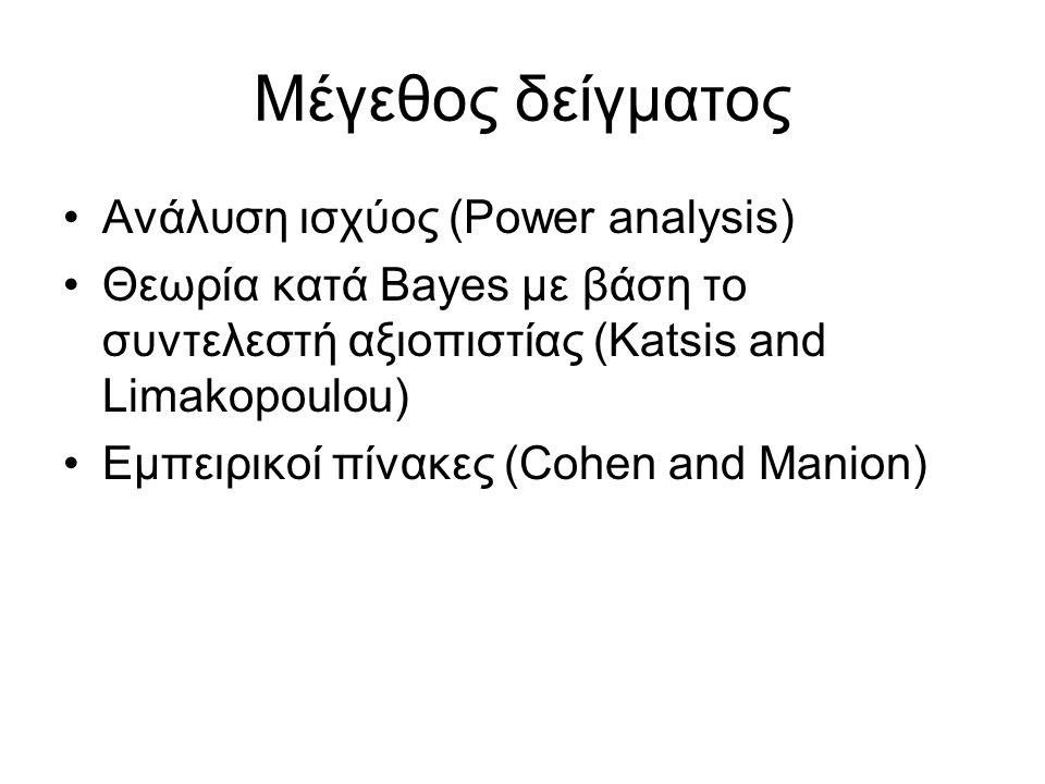 Μέγεθος δείγματος Ανάλυση ισχύος (Power analysis)