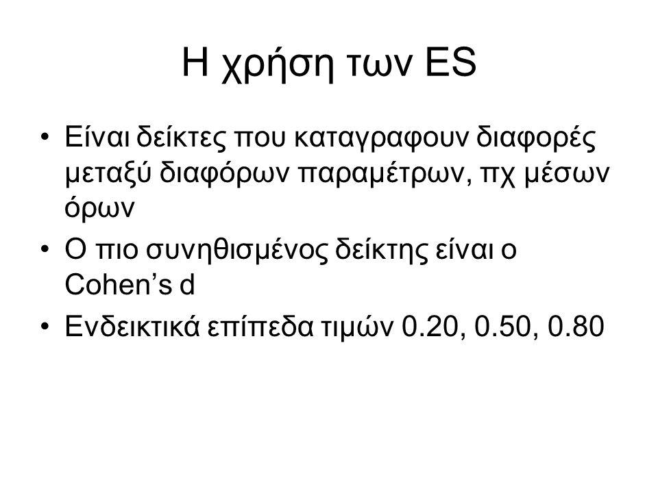 Η χρήση των ES Είναι δείκτες που καταγραφουν διαφορές μεταξύ διαφόρων παραμέτρων, πχ μέσων όρων. Ο πιο συνηθισμένος δείκτης είναι ο Cohen's d.