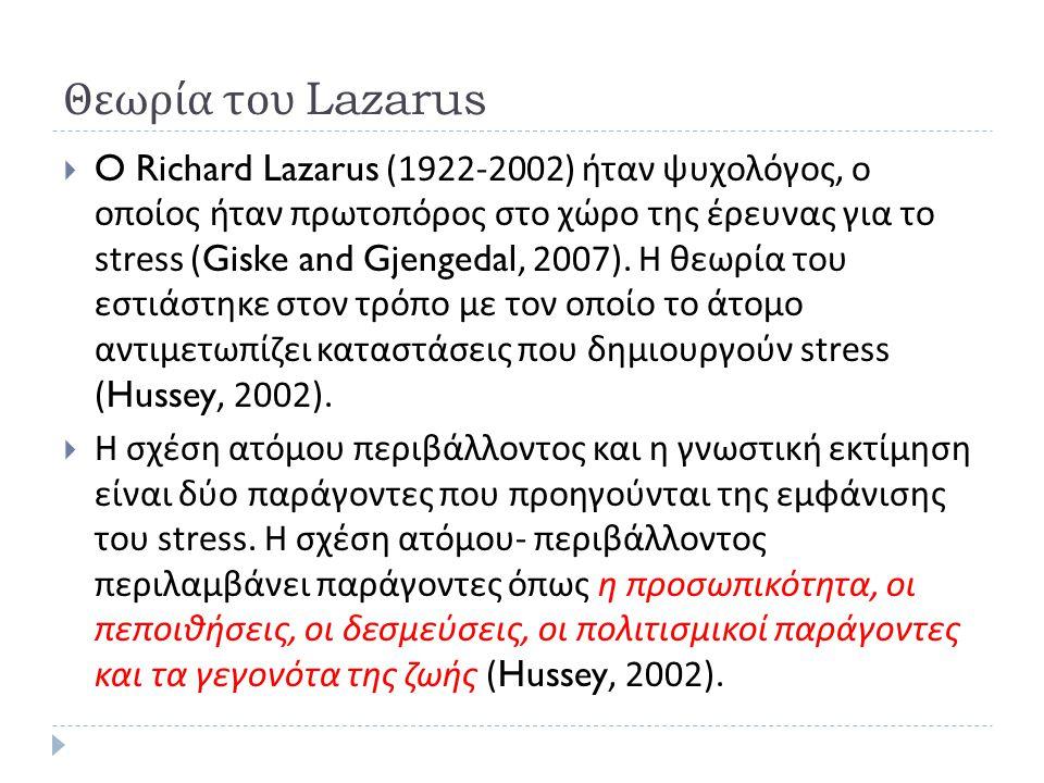Θεωρία του Lazarus