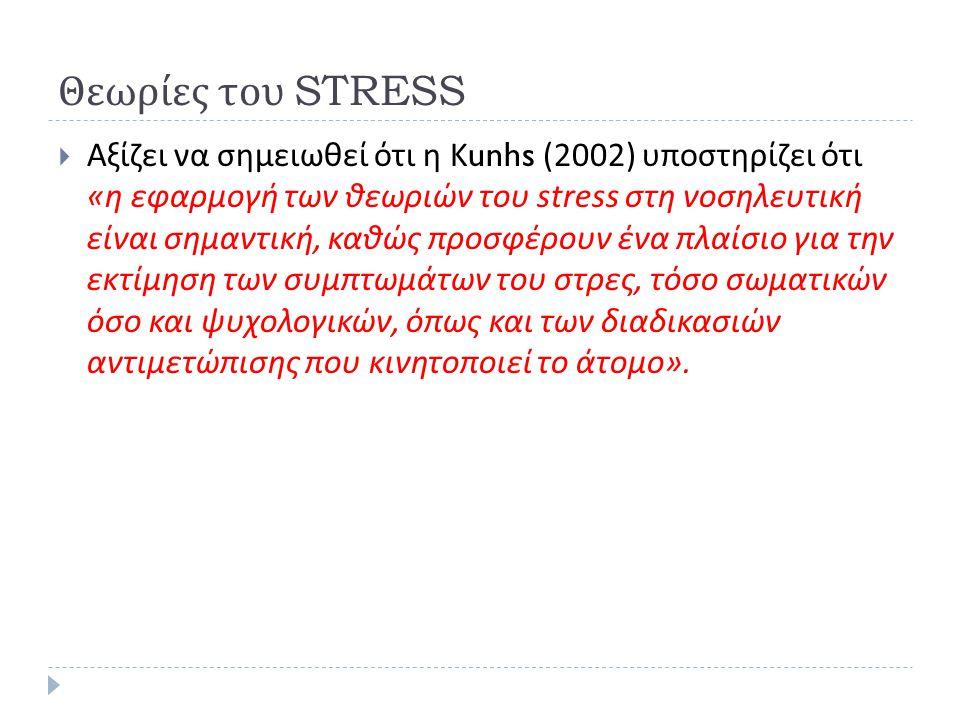 Θεωρίες του STRESS