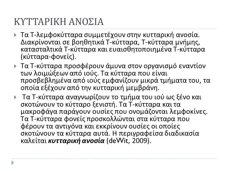 ΚΥΤΤΑΡΙΚΗ ΑΝΟΣΙΑ