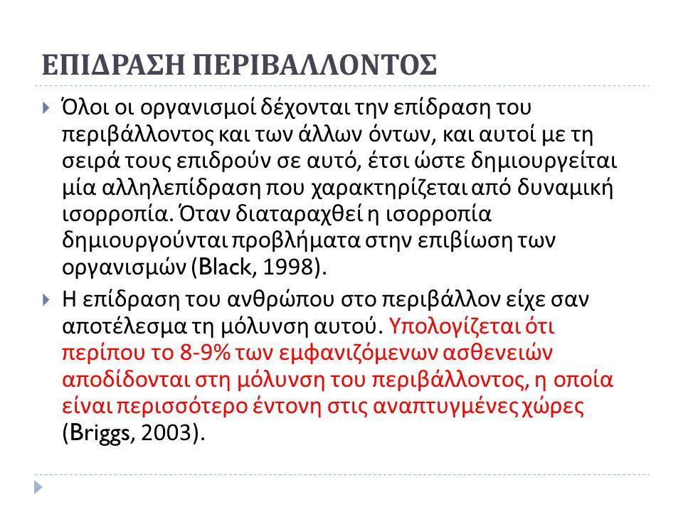 ΕΠΙΔΡΑΣΗ ΠΕΡΙΒΑΛΛΟΝΤΟΣ
