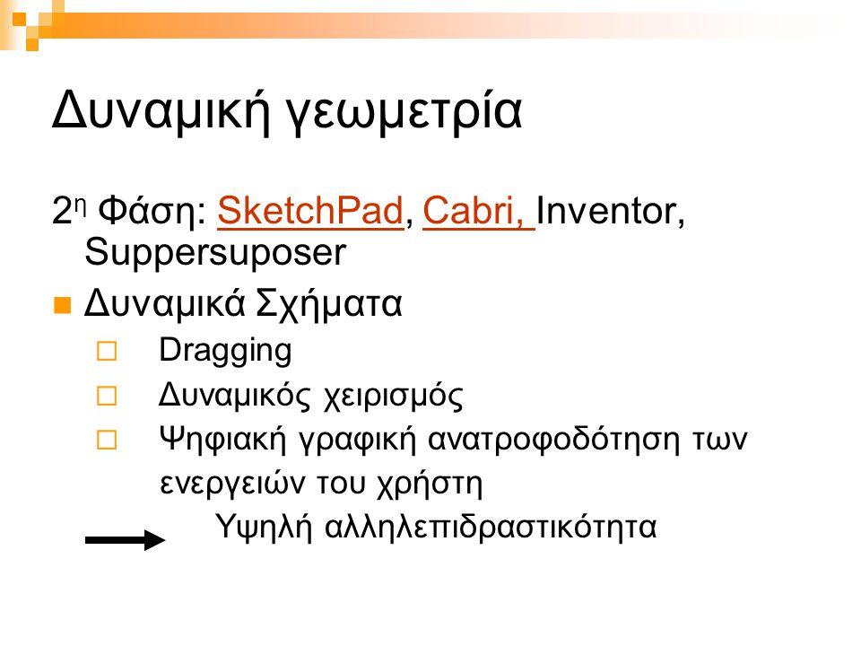 Δυναμική γεωμετρία 2η Φάση: SketchPad, Cabri, Inventor, Suppersuposer