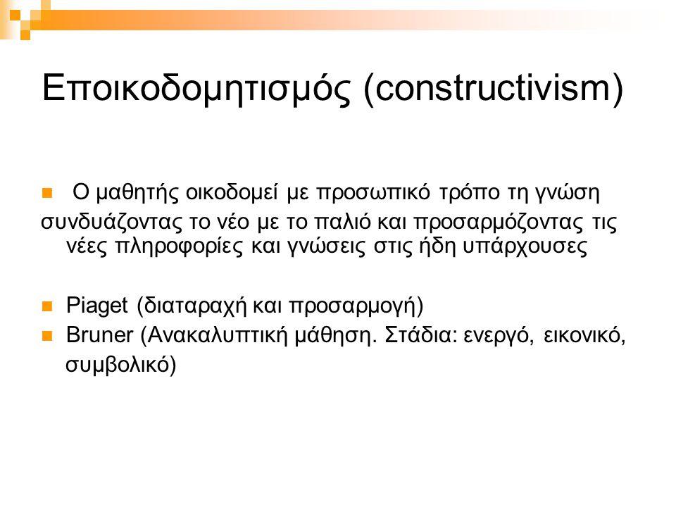 Εποικοδομητισμός (constructivism)