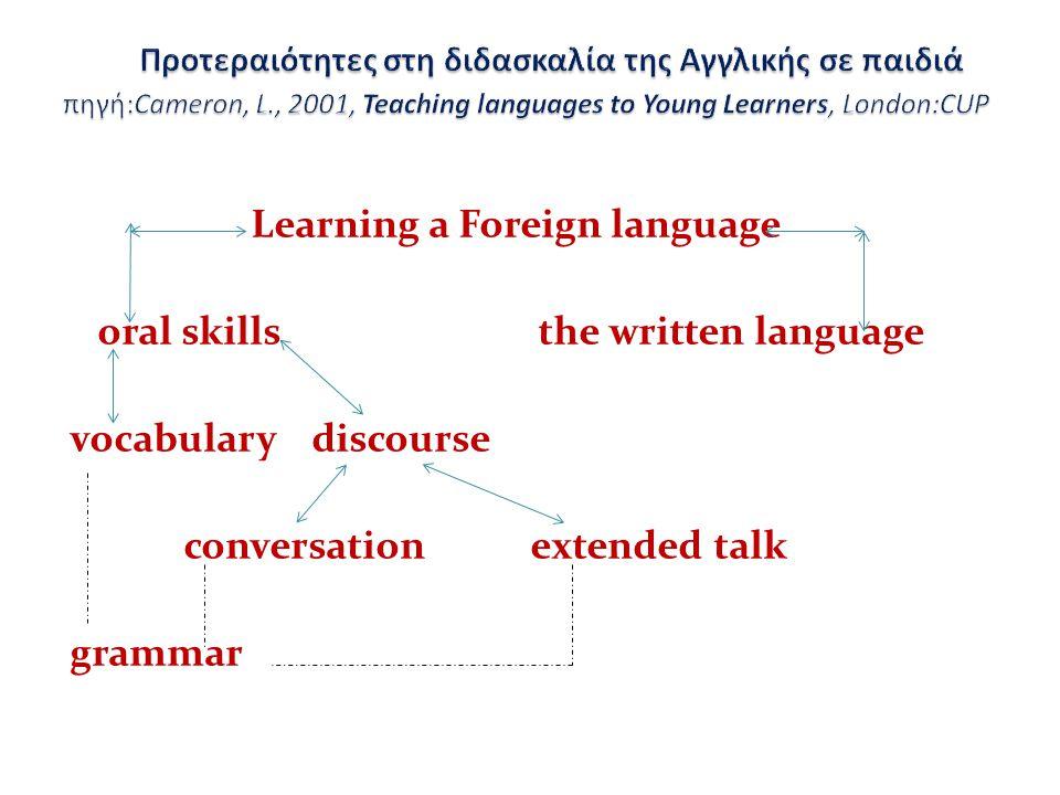 Προτεραιότητες στη διδασκαλία της Αγγλικής σε παιδιά πηγή:Cameron, L