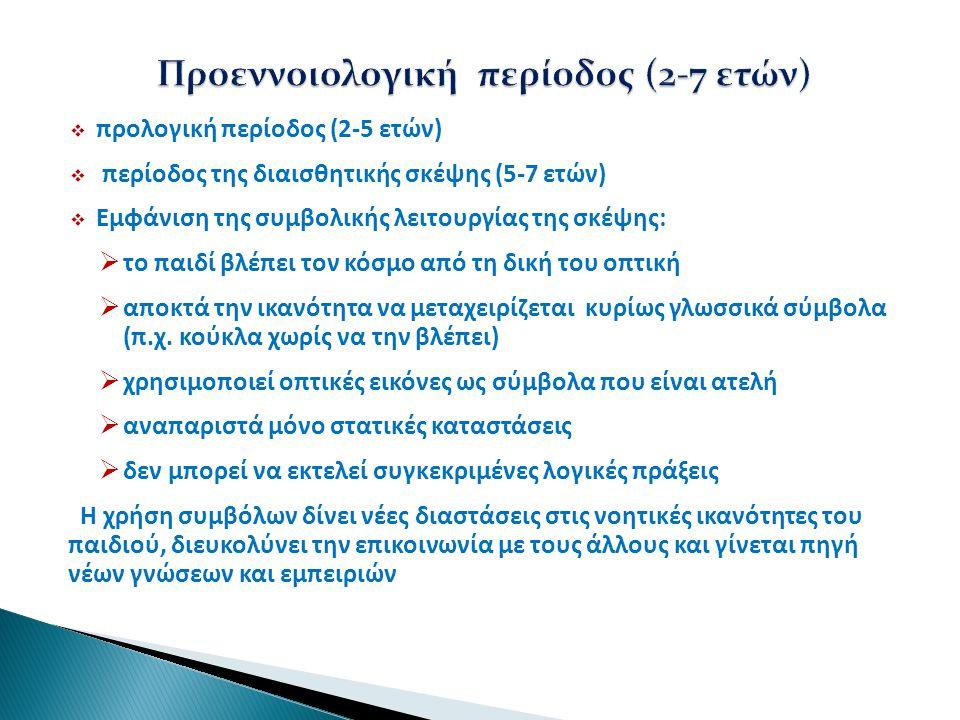 Προεννοιολογική περίοδος (2-7 ετών)